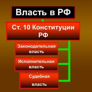 Органы власти Кронштадта